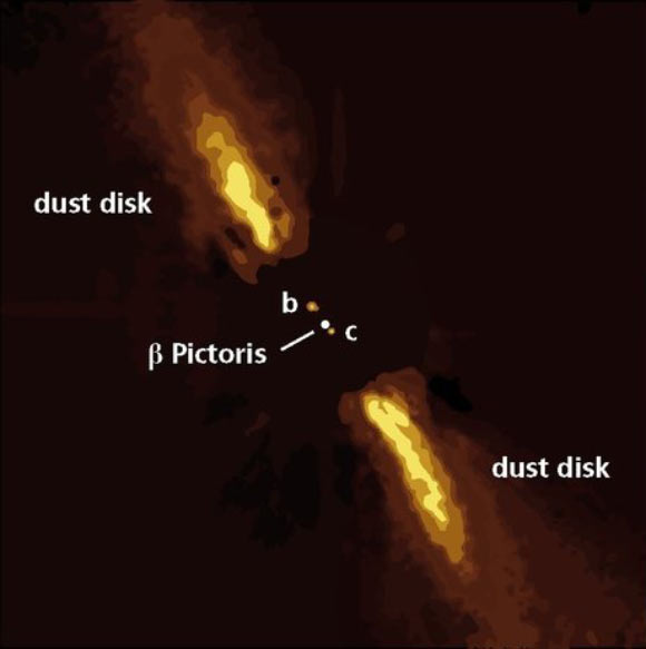 An image of Beta Pictoris b and c within the dusty disk